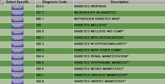 Duplicate Icd 10 Cm And 9 Codes